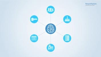 NeuroNation - тренировка мозга взломанный