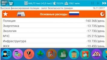 Взломанный Симулятор России 2 (Мод много денег)