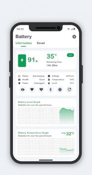Battery Monitor (Мод pro/полная версия)
